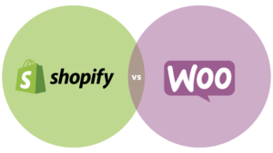 venn diagram style circles with a Shopify logo in the left green circle, and a WooCommerce logo in the right purple circle. Shopify vs WooCommerce: Which is Better?